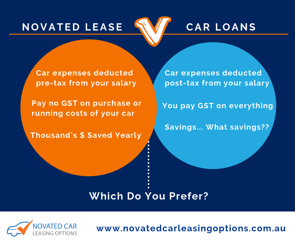 Photo Gallery - Novated Car Leasing Options