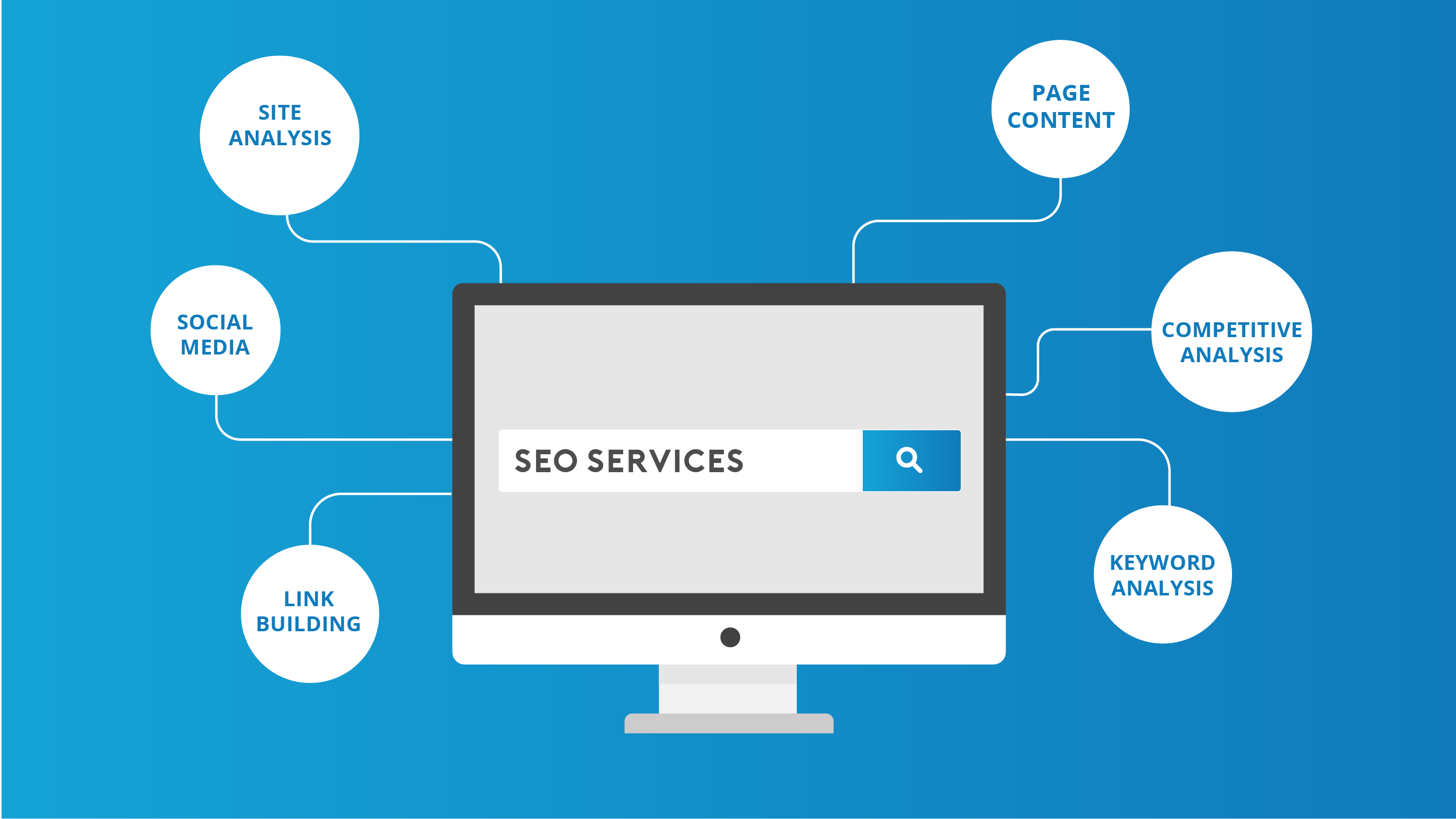 Are You Speaking To a Qualified SEO Specialist?